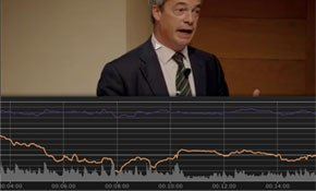 Dial testing a speech by Nigel Farage