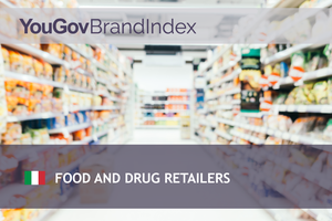 Top Improvers Q3 2020: Food & Drug retailers