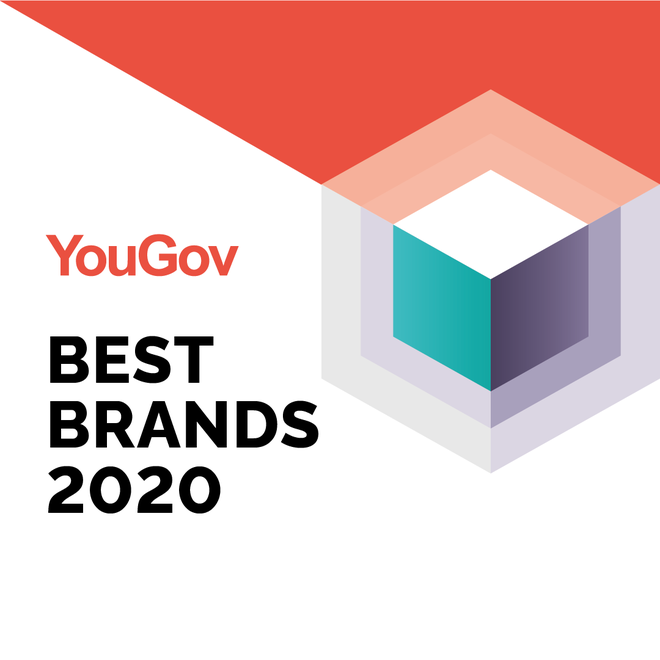 YouGov Global Best Brands 2020