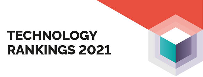 YouGov Technology Rankings 2021 Indonesia