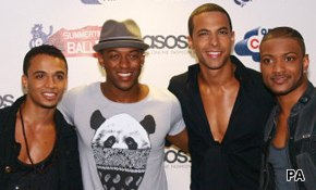 Everybody in Love with JLS? | YouGov